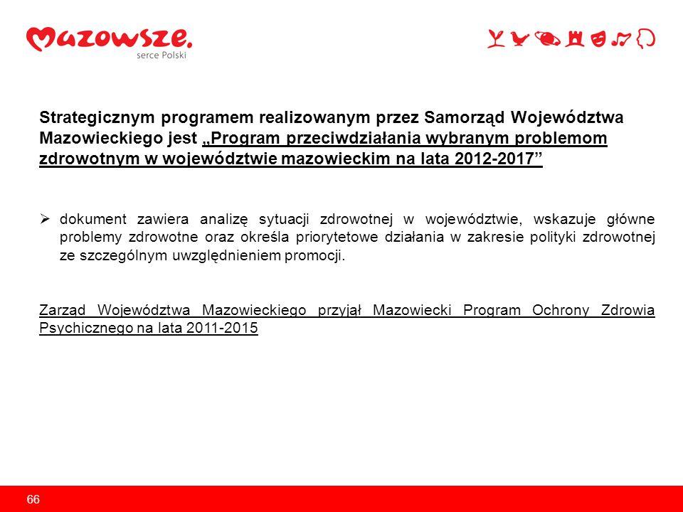 """W ramach """"Programu przeciwdziałania wybranym problemom zdrowotnym województwie mazowieckim na lata 2012-2017 zrealizowano w roku 2013:  Program,,Szkoła Promocji Zdrowia Adresat: młodzież szkół ponagimnazjalnych."""