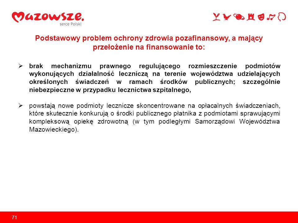 Problemy ochrony zdrowia w Województwie Mazowieckim  Potrzeba znacznych nakładów inwestycyjnych (konieczność przeprowadzenia remontów, modernizacji budynków) wynikająca z: postępu technologii medycznych, wymagań wynikających z rozporządzeń tzw.