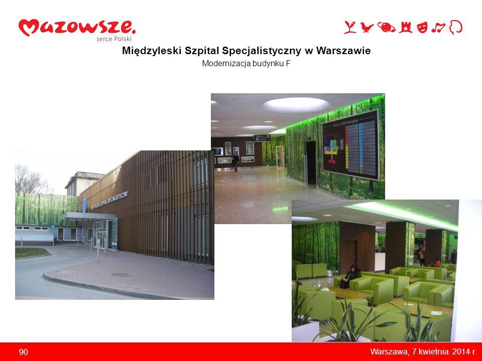 Międzyleski Szpital Specjalistyczny sp. z o.o. Zakup sprzętu medycznego 91