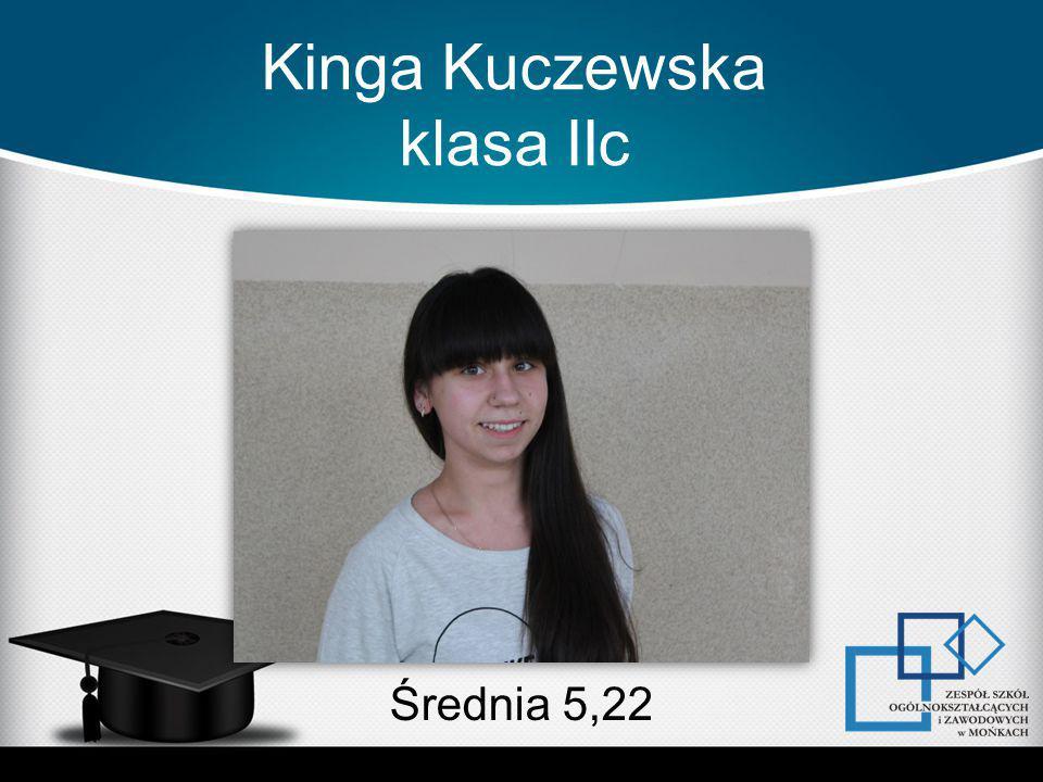 Kinga Kuczewska klasa IIc Średnia 5,22