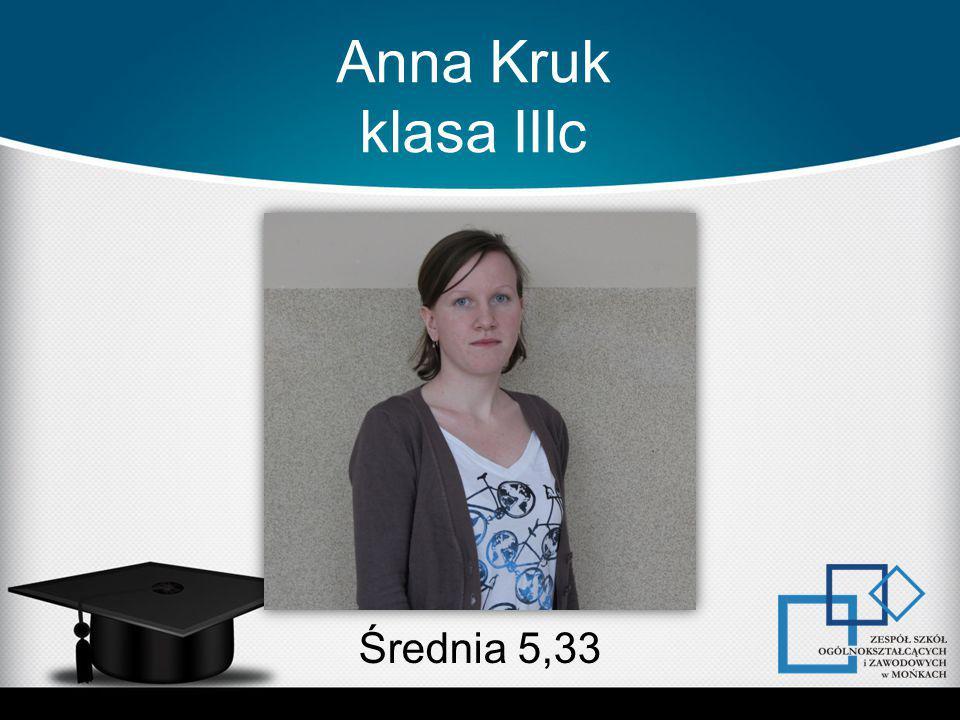 Anna Kruk klasa IIIc Średnia 5,33
