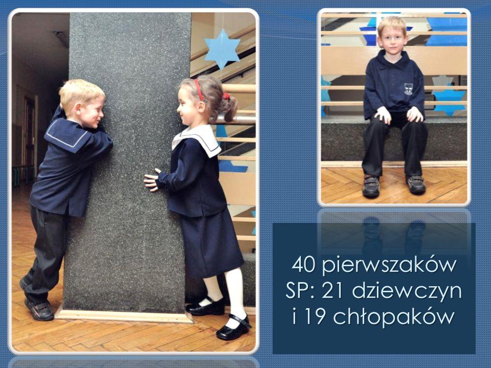 40 pierwszaków SP: 21 dziewczyn i 19 chłopaków