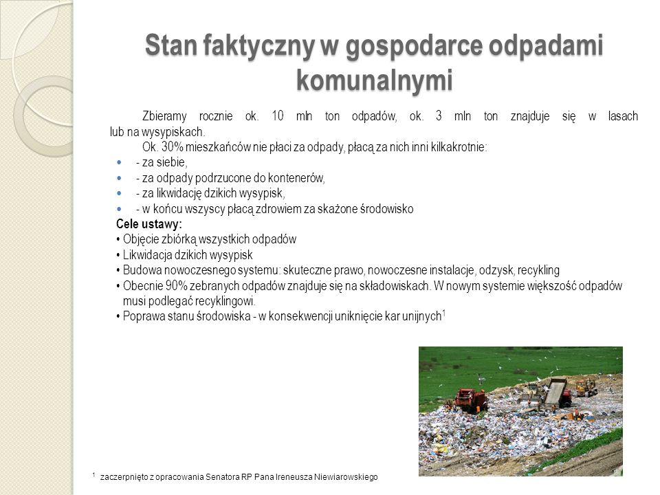 Stan faktyczny w gospodarce odpadami komunalnymi Zbieramy rocznie ok.