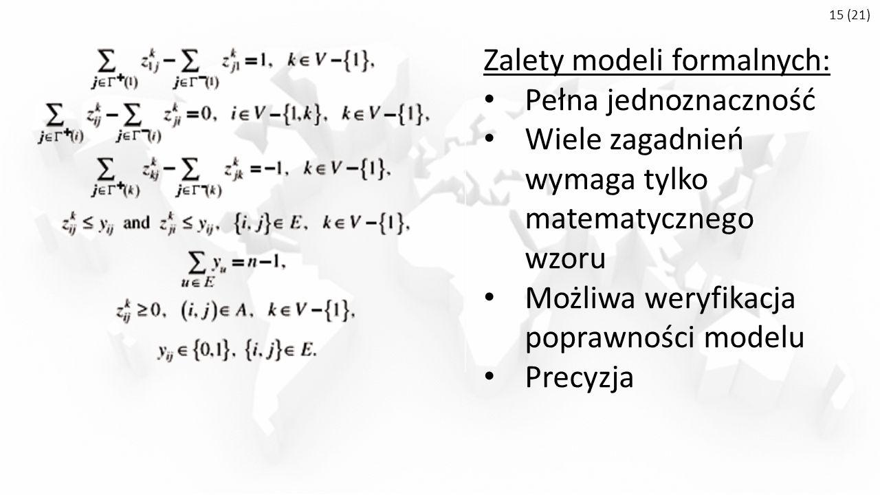15 (21) Zalety modeli formalnych: Pełna jednoznaczność Wiele zagadnień wymaga tylko matematycznego wzoru Możliwa weryfikacja poprawności modelu Precyzja
