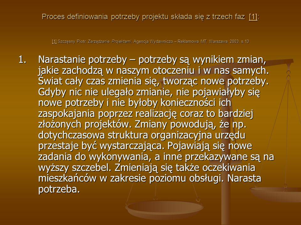 Proces definiowania potrzeby projektu składa się z trzech faz [1]: [1] Szczęsny Piotr, Zarządzanie Projektami, Agencja Wydawniczo – Reklamowa MT, Warszawa 2003, s.13 [1] 1.Narastanie potrzeby – potrzeby są wynikiem zmian, jakie zachodzą w naszym otoczeniu i w nas samych.