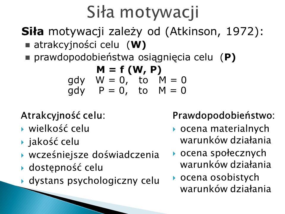 Siła motywacji zależy od (Atkinson, 1972): atrakcyjności celu (W) prawdopodobieństwa osiągnięcia celu (P) M = f (W, P) gdy W = 0, to M = 0 gdy P = 0, to M = 0 Atrakcyjność celu:  wielkość celu  jakość celu  wcześniejsze doświadczenia  dostępność celu  dystans psychologiczny celu Prawdopodobieństwo:  ocena materialnych warunków działania  ocena społecznych warunków działania  ocena osobistych warunków działania