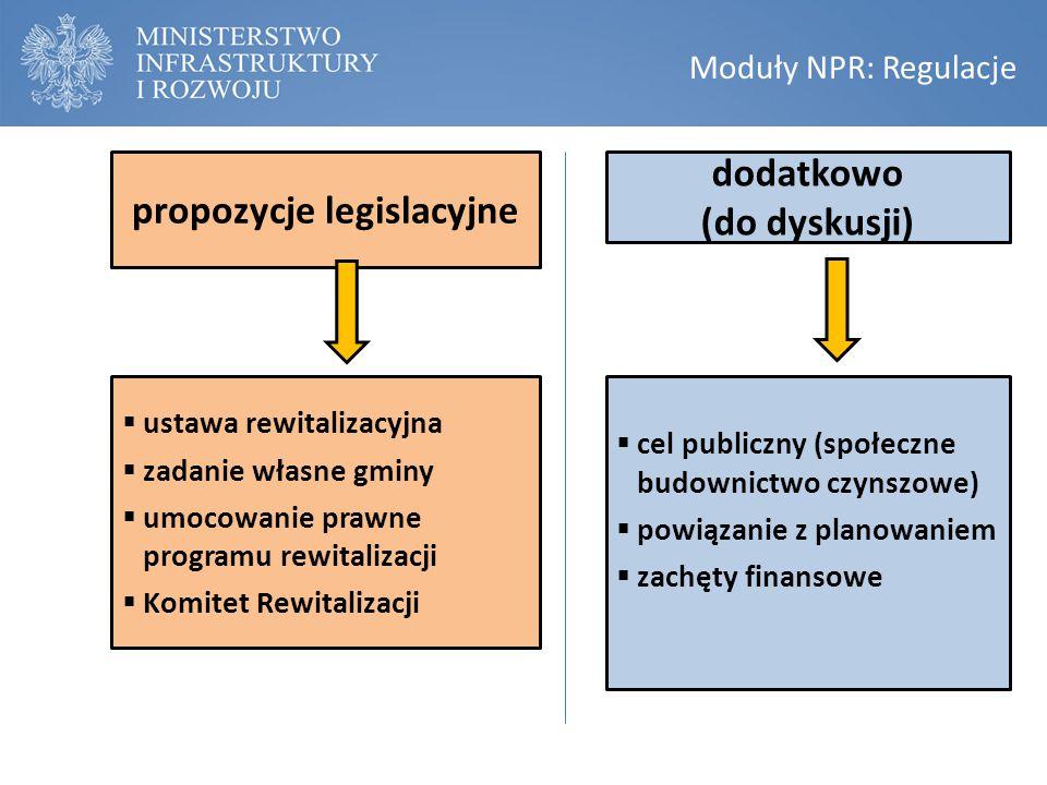 Moduły NPR: Instrumenty wsparcia Instrumenty wsparcia krajowe ze środków UE + nowe instrumenty (wypracowywane sukcesywnie) Profilowanie instrumentów pod kątem wspierania obszarów zdegradowanych dotyczące m.in.:  rozwoju gospodarczego i przedsiębiorczości  wykluczenia społecznego, polityki społ., rynku pracy  mieszkalnictwa,  środowiska i efektywności energet.,  edukacji, kultury, zabytków  infrastruktury ich wydatkowanie będzie uregulowane w przygotowywanych Wytycznych do rewitalizacji w programach operacyjnych 2014- 2020