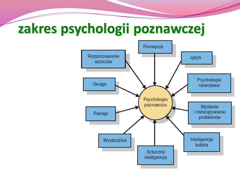 zakres psychologii poznawczej