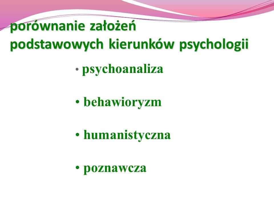 porównanie założeń podstawowych kierunków psychologii psychoanaliza behawioryzm humanistyczna poznawcza