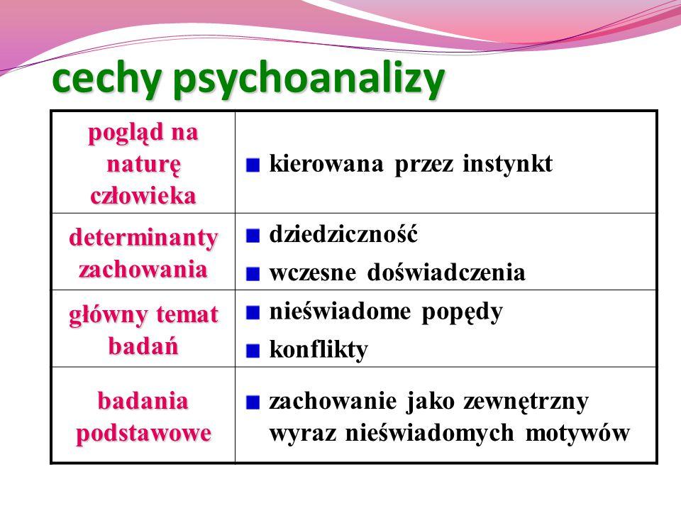 cechy psychoanalizy pogląd na naturę człowieka kierowana przez instynkt determinanty zachowania dziedziczność wczesne doświadczenia główny temat badań