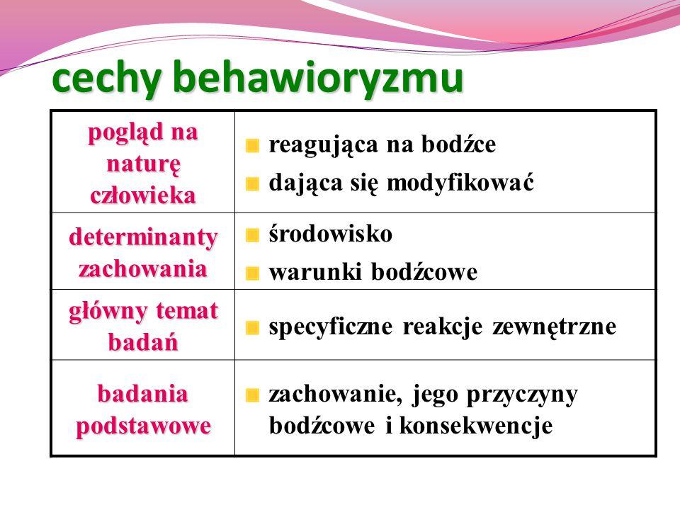 cechy behawioryzmu pogląd na naturę człowieka reagująca na bodźce dająca się modyfikować determinanty zachowania środowisko warunki bodźcowe główny te
