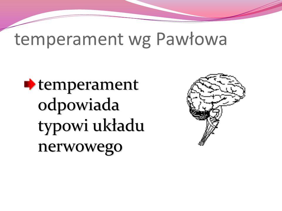 temperament wg Pawłowa temperament odpowiada typowi układu nerwowego