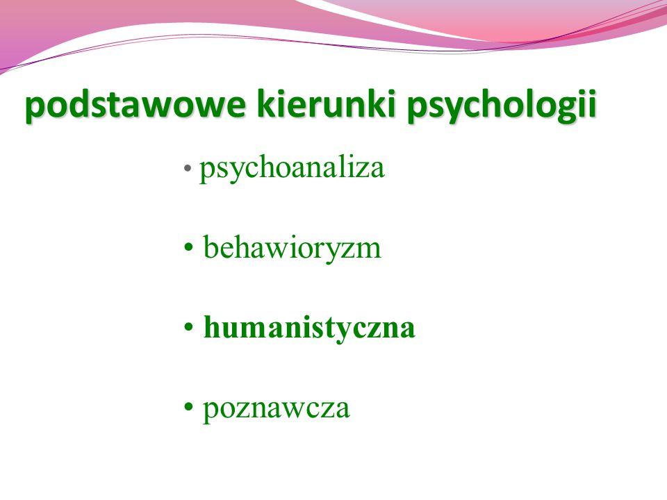 podstawowe kierunki psychologii psychoanaliza behawioryzm humanistyczna poznawcza