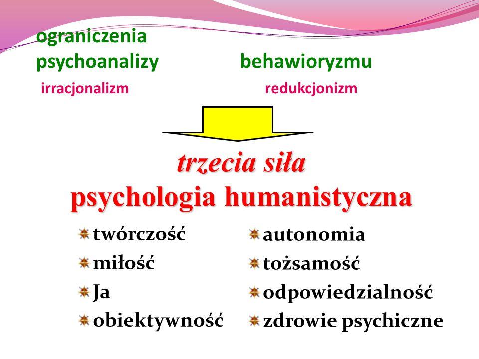 ograniczenia psychoanalizy behawioryzmu irracjonalizm redukcjonizm twórczość miłość Ja obiektywność autonomia tożsamość odpowiedzialność zdrowie psych