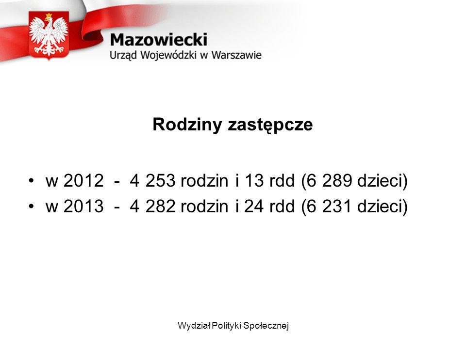 Rodziny zastępcze w 2012 - 4 253 rodzin i 13 rdd (6 289 dzieci) w 2013 - 4 282 rodzin i 24 rdd (6 231 dzieci) Wydział Polityki Społecznej