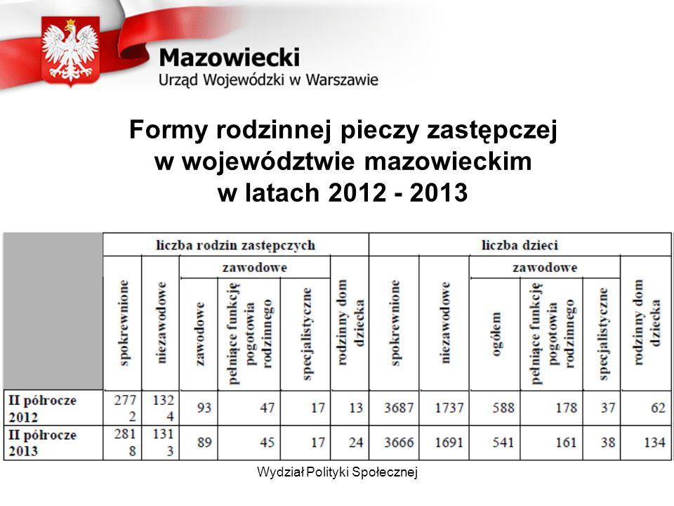 Formy rodzinnej pieczy zastępczej w województwie mazowieckim w latach 2012 - 2013 Wydział Polityki Społecznej