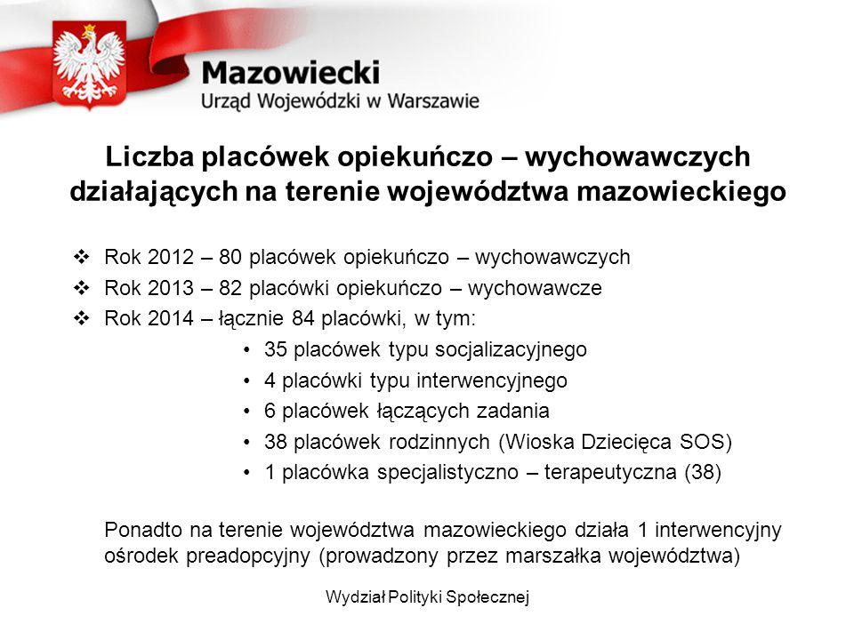 Liczba placówek opiekuńczo – wychowawczych działających na terenie województwa mazowieckiego  Rok 2012 – 80 placówek opiekuńczo – wychowawczych  Rok 2013 – 82 placówki opiekuńczo – wychowawcze  Rok 2014 – łącznie 84 placówki, w tym: 35 placówek typu socjalizacyjnego 4 placówki typu interwencyjnego 6 placówek łączących zadania 38 placówek rodzinnych (Wioska Dziecięca SOS) 1 placówka specjalistyczno – terapeutyczna (38) Ponadto na terenie województwa mazowieckiego działa 1 interwencyjny ośrodek preadopcyjny (prowadzony przez marszałka województwa) Wydział Polityki Społecznej