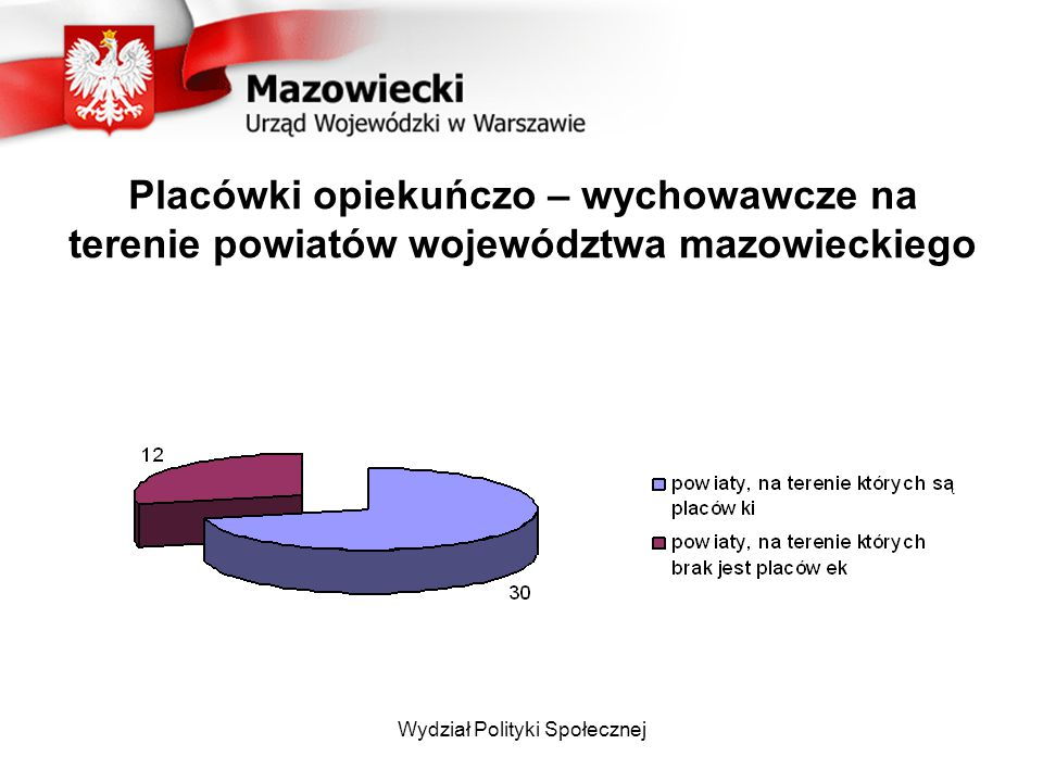 Placówki opiekuńczo – wychowawcze na terenie powiatów województwa mazowieckiego Wydział Polityki Społecznej