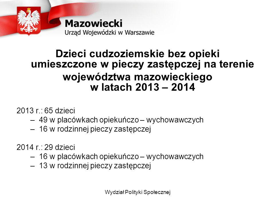 Dzieci cudzoziemskie bez opieki umieszczone w pieczy zastępczej na terenie województwa mazowieckiego w latach 2013 – 2014 2013 r.: 65 dzieci –49 w placówkach opiekuńczo – wychowawczych –16 w rodzinnej pieczy zastępczej 2014 r.: 29 dzieci –16 w placówkach opiekuńczo – wychowawczych –13 w rodzinnej pieczy zastępczej Wydział Polityki Społecznej