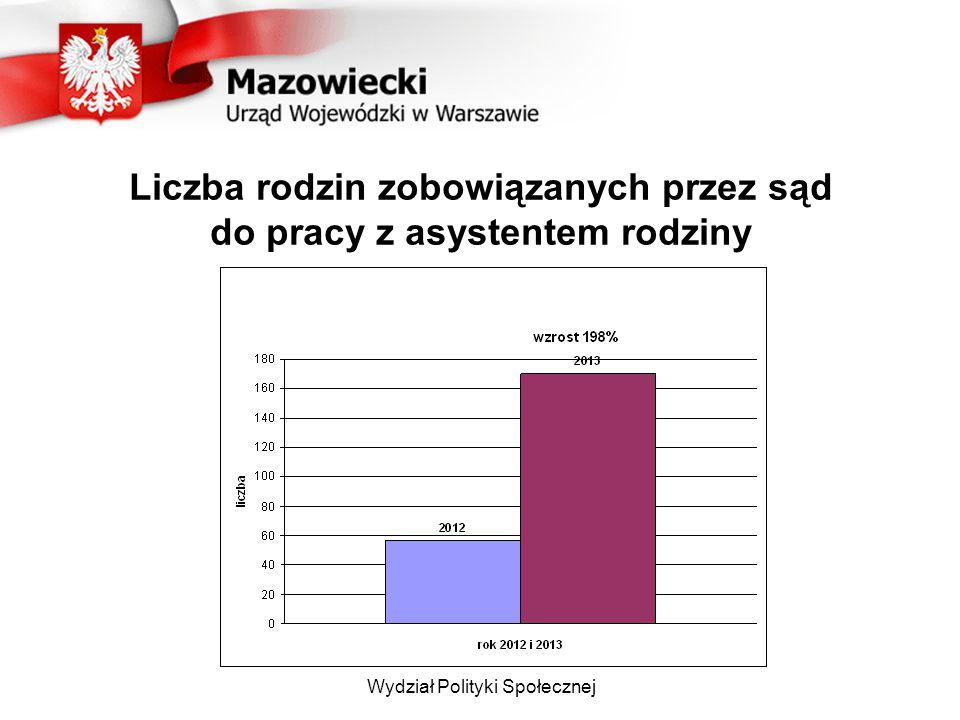Placówki wsparcia dziennego w gminach stan na 30.04.2014 r. Wydział Polityki Społecznej