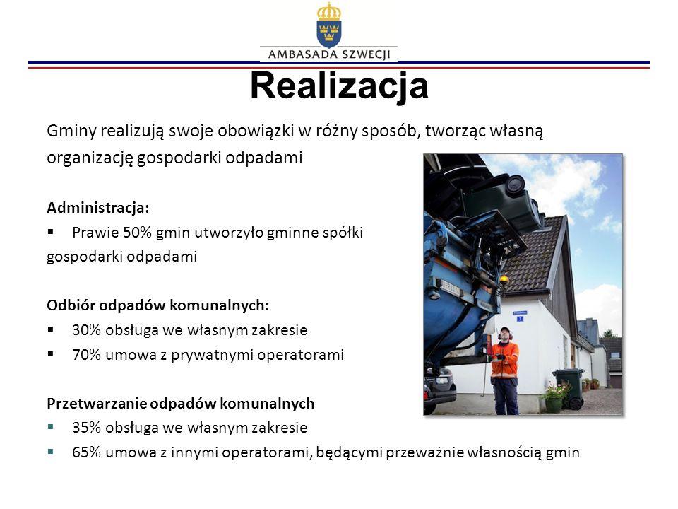 Realizacja Gminy realizują swoje obowiązki w różny sposób, tworząc własną organizację gospodarki odpadami Administracja:  Prawie 50% gmin utworzyło g