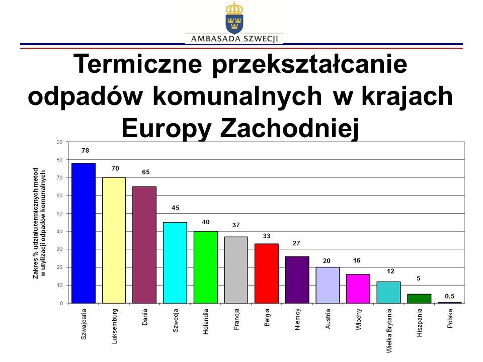 Termiczne przekształcanie odpadów komunalnych w krajach Europy Zachodniej