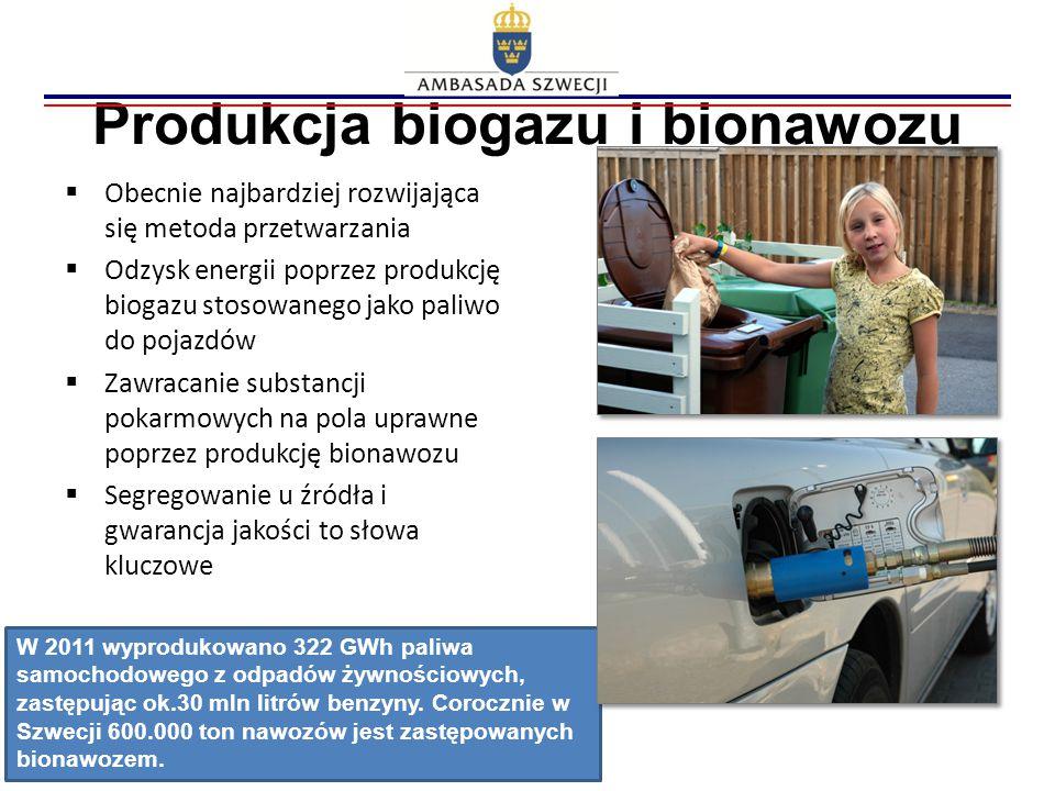 Produkcja biogazu i bionawozu W 2011 wyprodukowano 322 GWh paliwa samochodowego z odpadów żywnościowych, zastępując ok.30 mln litrów benzyny. Coroczni