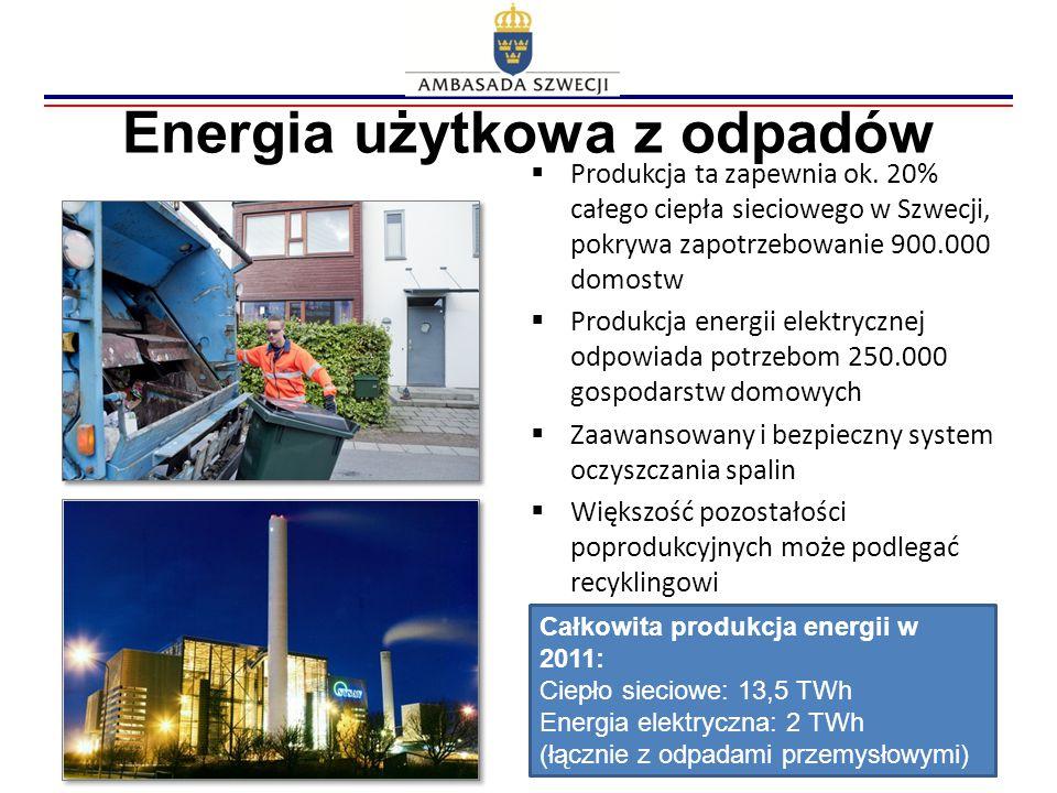 Energia użytkowa z odpadów  Produkcja ta zapewnia ok. 20% całego ciepła sieciowego w Szwecji, pokrywa zapotrzebowanie 900.000 domostw  Produkcja ene