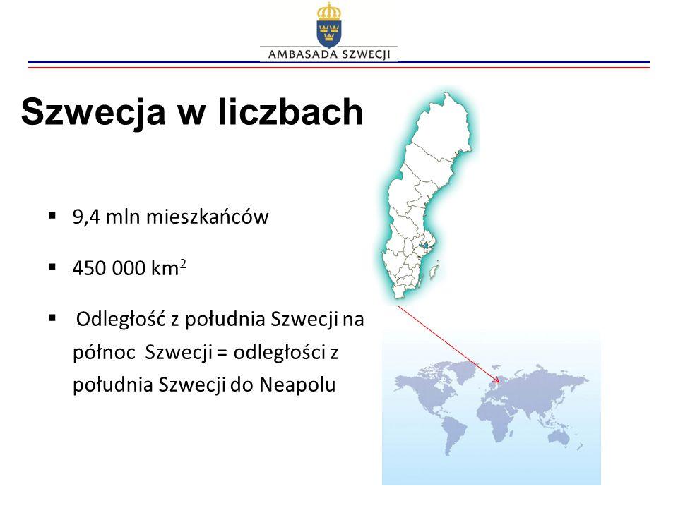 Szwecja w liczbach  9,4 mln mieszkańców  450 000 km 2  Odległość z południa Szwecji na północ Szwecji = odległości z południa Szwecji do Neapolu