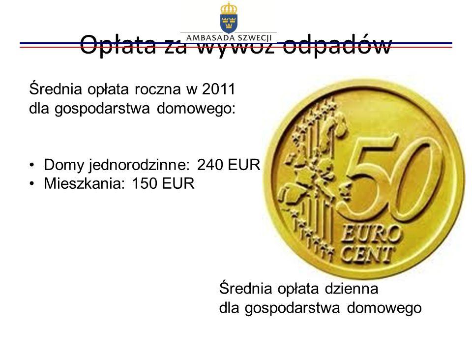 Opłata za wywóz odpadów Średnia opłata roczna w 2011 dla gospodarstwa domowego: Domy jednorodzinne: 240 EUR Mieszkania: 150 EUR Średnia opłata dzienna