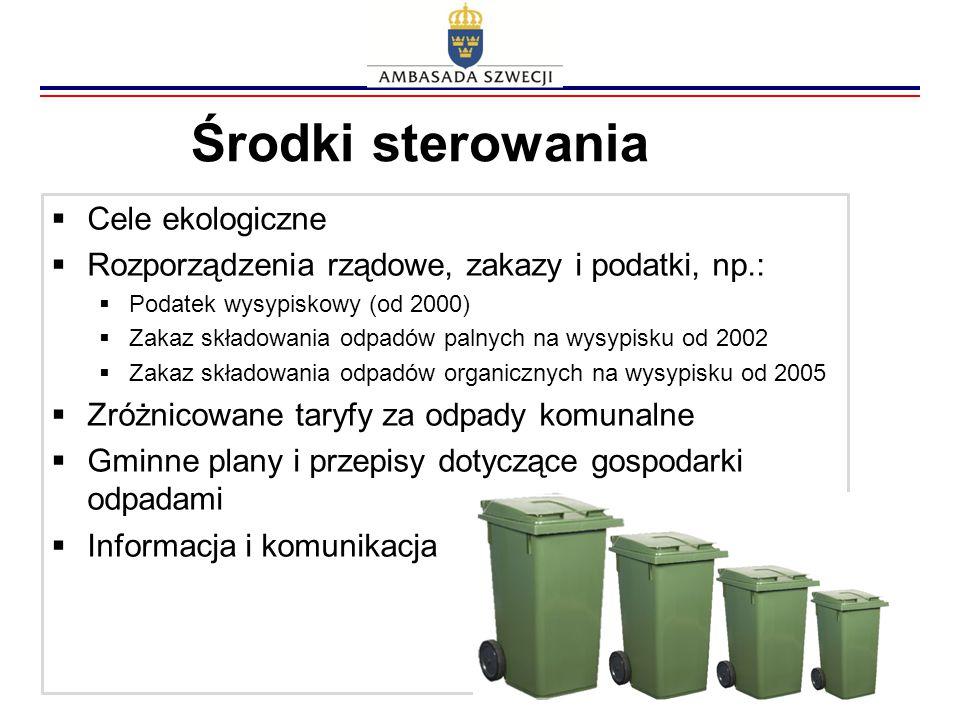Środki sterowania  Cele ekologiczne  Rozporządzenia rządowe, zakazy i podatki, np.:  Podatek wysypiskowy (od 2000)  Zakaz składowania odpadów paln