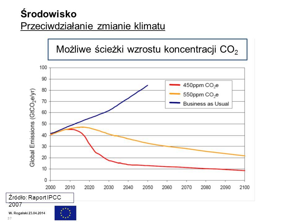 37 W. Rogalski 23.04.2014 Środowisko Przeciwdziałanie zmianie klimatu Możliwe ścieżki wzrostu koncentracji CO 2 Źródło: Raport IPCC 2007
