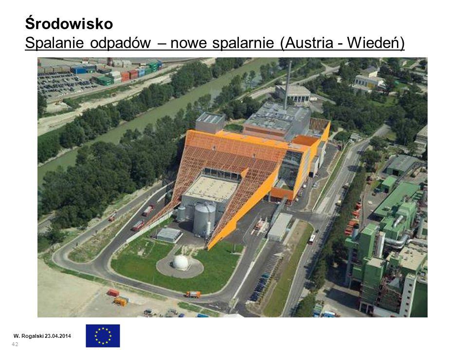 42 W. Rogalski 23.04.2014 Środowisko Spalanie odpadów – nowe spalarnie (Austria - Wiedeń)