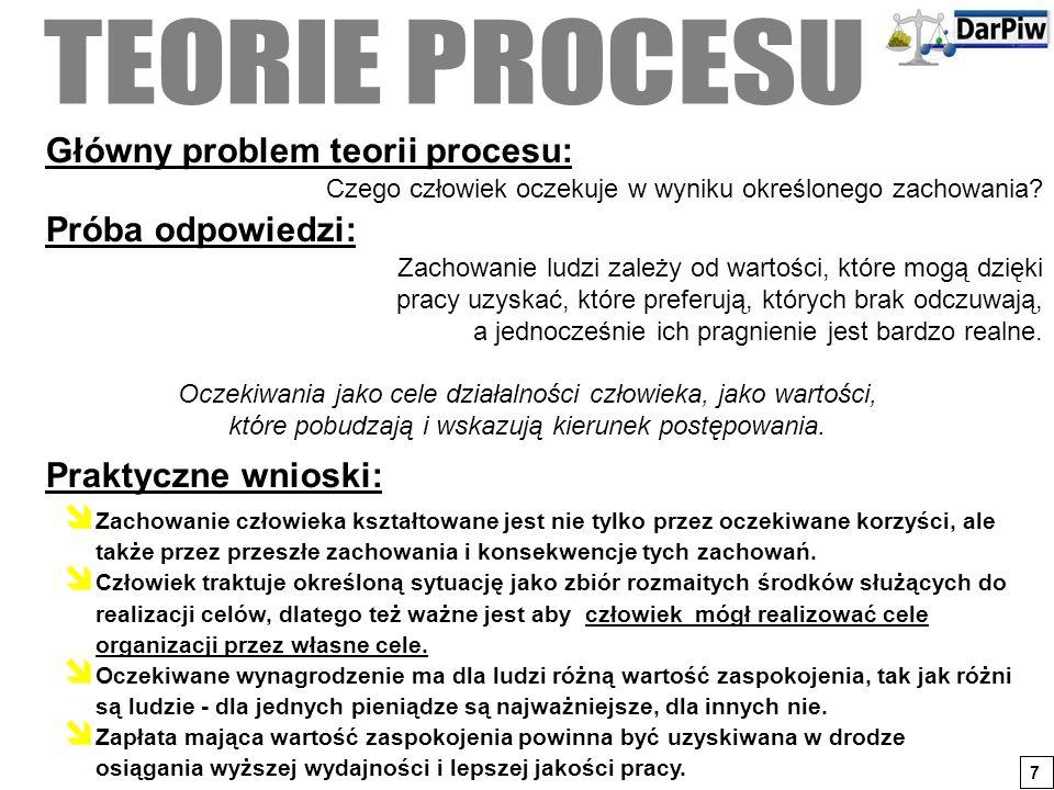 Główny problem teorii procesu: Czego człowiek oczekuje w wyniku określonego zachowania? Próba odpowiedzi: Zachowanie ludzi zależy od wartości, które m