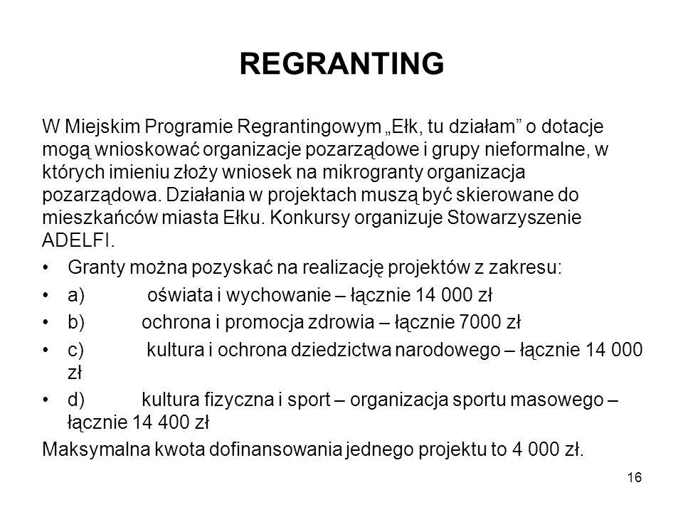 """REGRANTING W Miejskim Programie Regrantingowym """"Ełk, tu działam"""" o dotacje mogą wnioskować organizacje pozarządowe i grupy nieformalne, w których imie"""