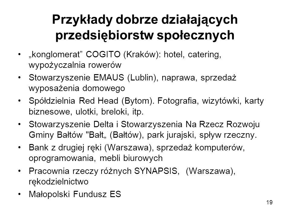 """Przykłady dobrze działających przedsiębiorstw społecznych """"konglomerat"""" COGITO (Kraków): hotel, catering, wypożyczalnia rowerów Stowarzyszenie EMAUS ("""