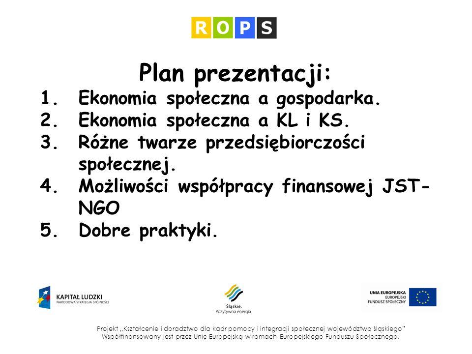Plan prezentacji: 1.Ekonomia społeczna a gospodarka. 2.Ekonomia społeczna a KL i KS. 3.Różne twarze przedsiębiorczości społecznej. 4.Możliwości współp