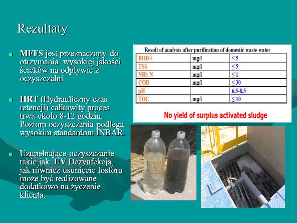 Rezultaty MFFS jest przeznaczony do otrzymania wysokiej jakości ścieków na odpływie z oczyszczalni. MFFS jest przeznaczony do otrzymania wysokiej jako