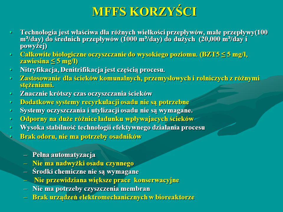 MFFS KORZYŚCI Technologia jest właściwa dla różnych wielkości przepływów, małe przepływy(100 m ³ /day) do średnich przepływów (1000 m ³ /day) do dużyc