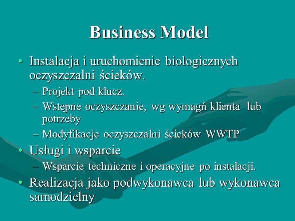 Business Model Instalacja i uruchomienie biologicznych oczyszczalni ścieków.Instalacja i uruchomienie biologicznych oczyszczalni ścieków. –Projekt pod