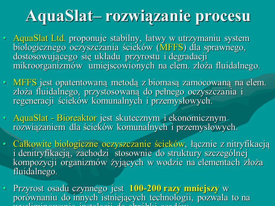 AquaSlat– rozwiązanie procesu AquaSlat Ltd. proponuje stabilny, łatwy w utrzymaniu system biologicznego oczyszczania ścieków (MFFS) dla sprawnego, dos