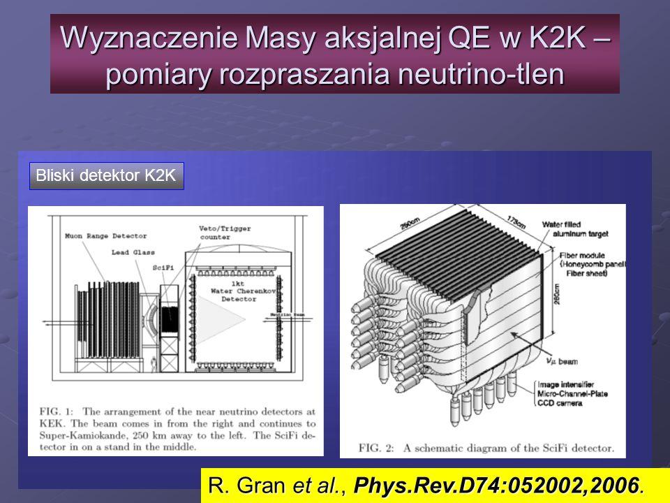 Bliski detektor K2K Wyznaczenie Masy aksjalnej QE w K2K – pomiary rozpraszania neutrino-tlen R. Gran et al., Phys.Rev.D74:052002,2006.
