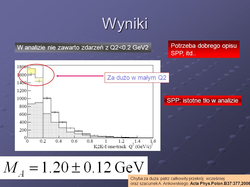 Wyniki W analizie nie zawarto zdarzeń z Q2<0.2 GeV2 Za dużo w małym Q2 Potrzeba dobrego opisu SPP, itd.. SPP: istotne tło w analizie Chyba za duża: pa