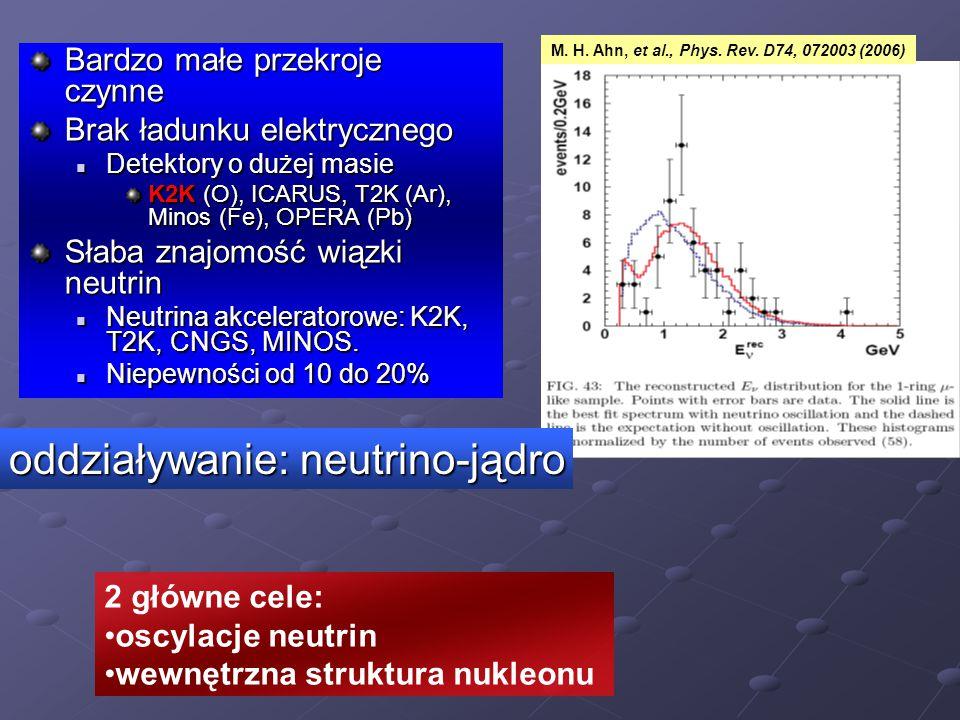 Bliski detektor K2K Wyznaczenie Masy aksjalnej QE w K2K – pomiary rozpraszania neutrino-tlen R.