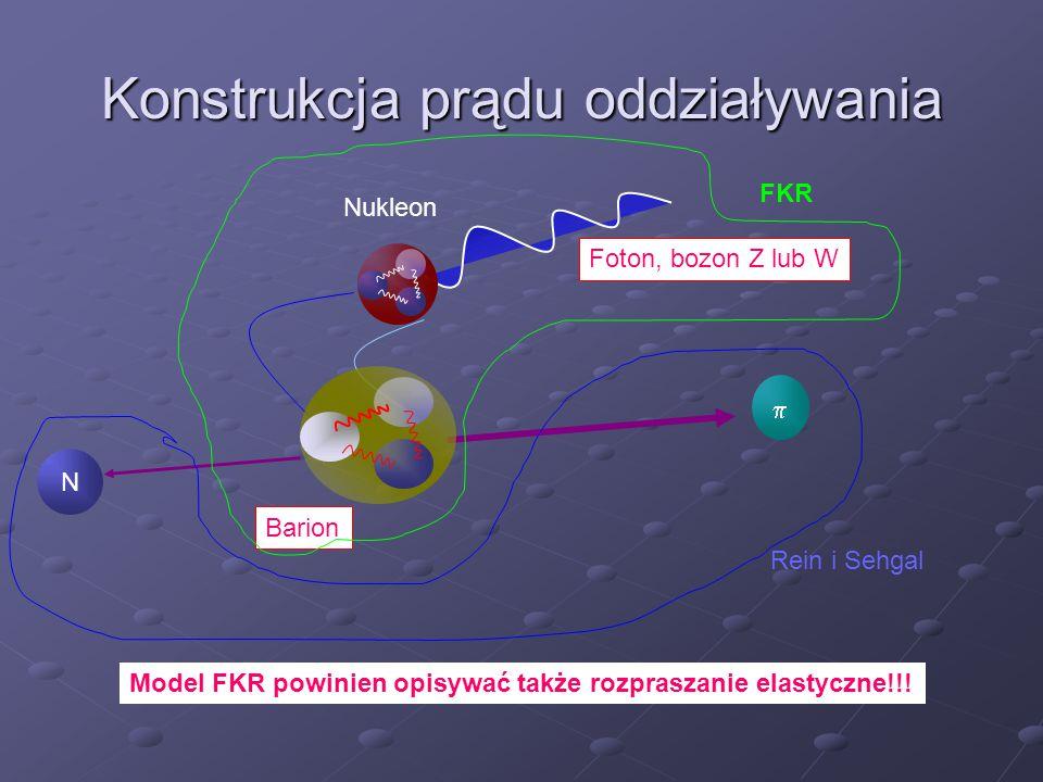 Konstrukcja prądu oddziaływania Foton, bozon Z lub W Model FKR powinien opisywać także rozpraszanie elastyczne!!!  N Nukleon Barion FKR Rein i Sehgal