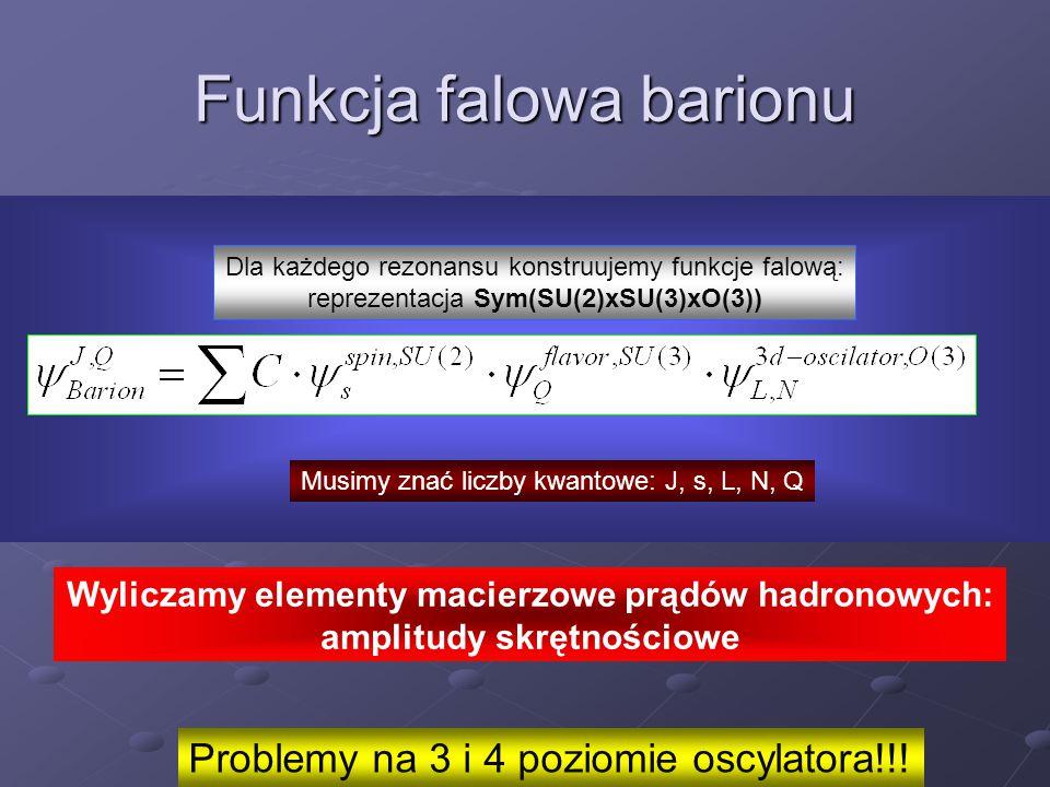 Funkcja falowa barionu Dla każdego rezonansu konstruujemy funkcje falową: reprezentacja Sym(SU(2)xSU(3)xO(3)) Musimy znać liczby kwantowe: J, s, L, N,
