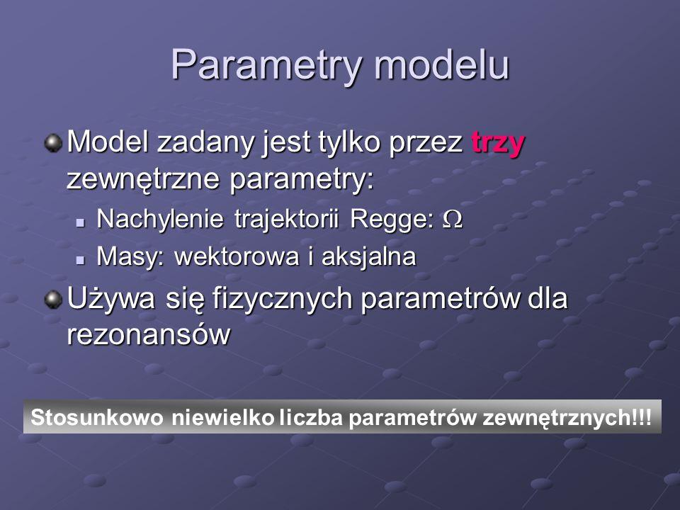 Parametry modelu Model zadany jest tylko przez trzy zewnętrzne parametry: Nachylenie trajektorii Regge:  Nachylenie trajektorii Regge:  Masy: wektor