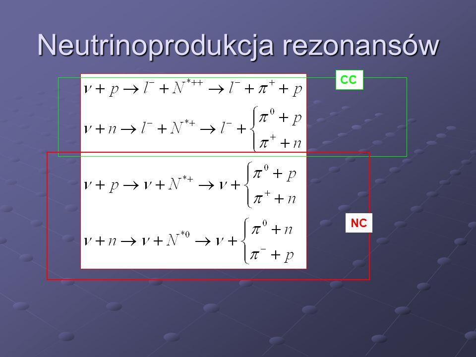 Neutrinoprodukcja rezonansów CC NC