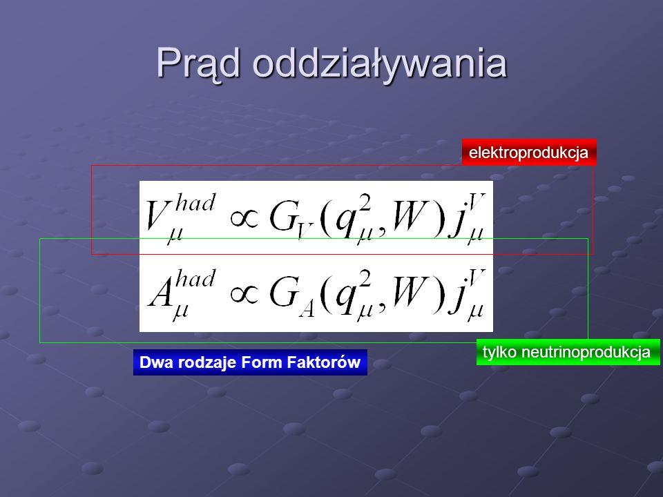 Prąd oddziaływania Dwa rodzaje Form Faktorów elektroprodukcja tylko neutrinoprodukcja