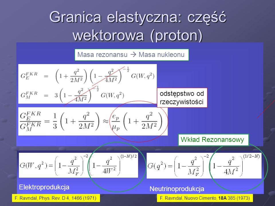 Granica elastyczna: część wektorowa (proton) Masa rezonansu  Masa nukleonu Elektroprodukcja Neutrinoprodukcja F. Ravndal, Phys. Rev. D 4, 1466 (1971)
